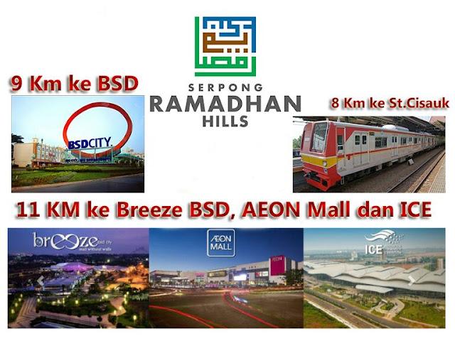 property syariah bsd
