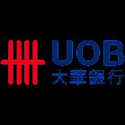 UNITED OVERSEAS BANK LTD (U11.SI) @ SG investors.io