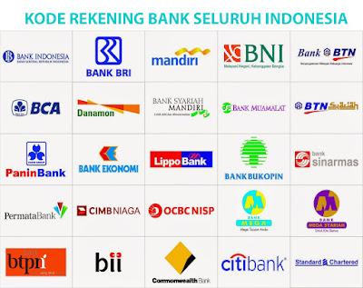 kode-rekening-Bank-Kreatif-Media-Nusantara