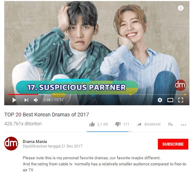 drama populer ji chang wook suspicious partner