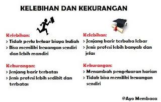 pilih kuliah adalaha alasan yang tepat
