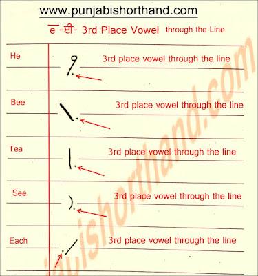 e-third-place-vowel