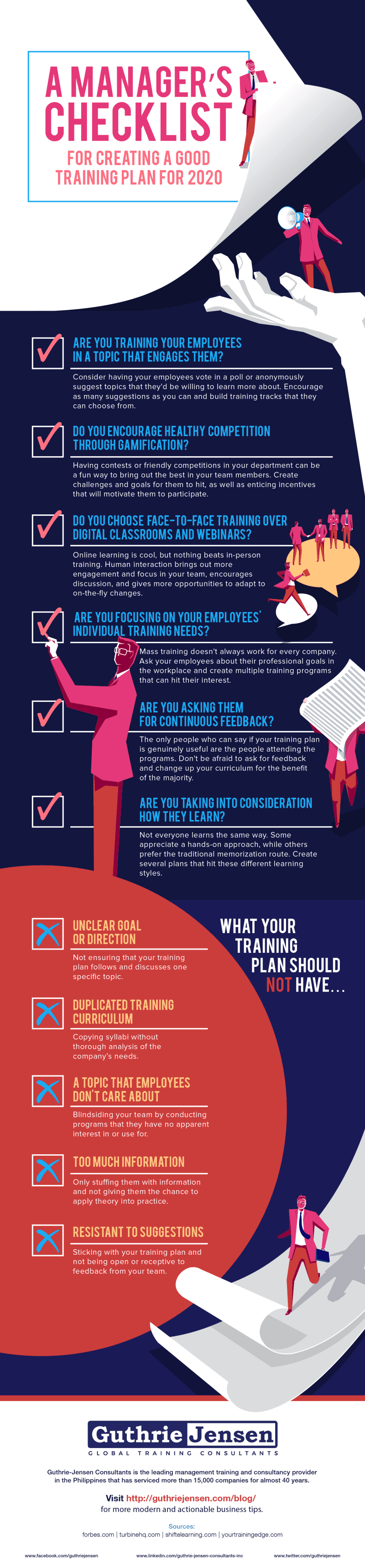 A Manager's Checklist for Creating a Good Training Plan for 2020 #infographic