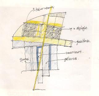 dekorasi rumah: desain rumah sculpture - bagian kedua