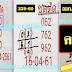 มาแล้ว...เลขเด็ดงวดนี้ 3ตัวตรงๆหวยทำมือ เลขตารางสูตรคุณชัยพรชุดตัด งวดวันที่ 2/5/61
