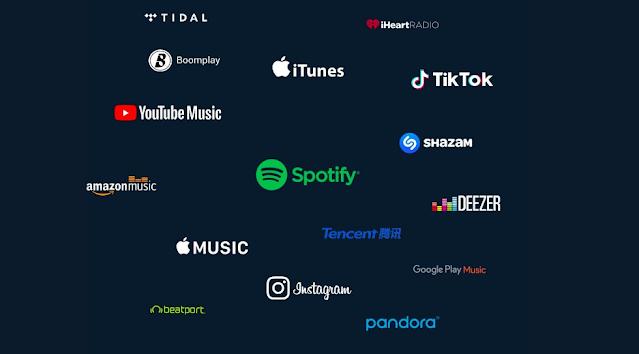 Cara jual lagu online ke Spotify gratis