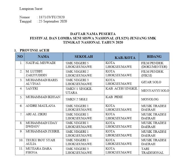 daftar nama peserta lolos fls2n smk tingkat nasional tahun 2020 tomatalikuang.com
