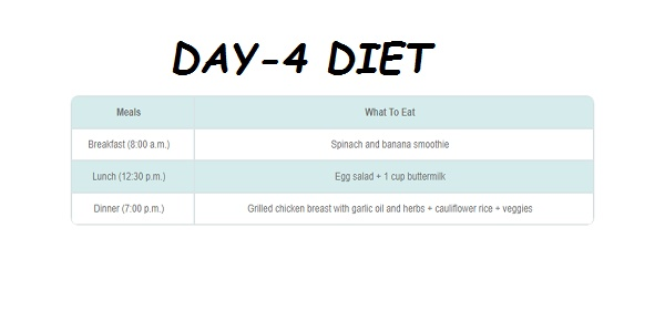day4-Diet-plan-to-reduce-belly-fat
