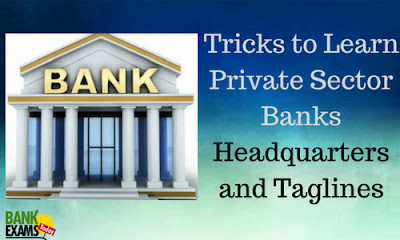 Private Sector Banks Headquarters
