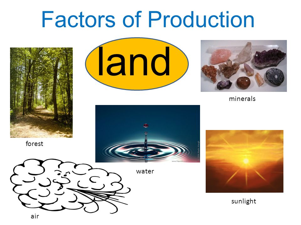 Concept of Factor of Production - 2spec's