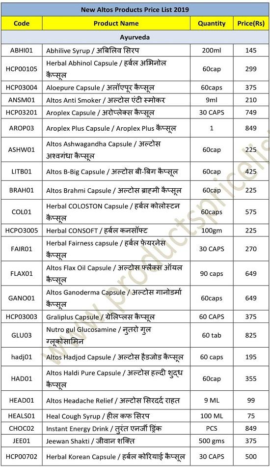 Altos Products Price List 2019