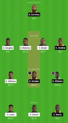 BGR vs LSH Dream11 team prediction | VPL 2020
