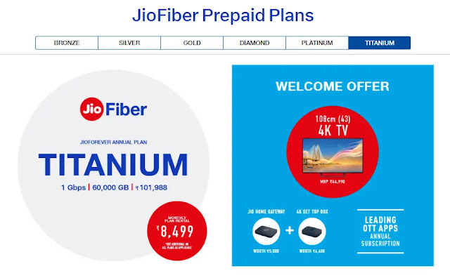 Reliance Jio Fiber Plans, Offers, Unlimited Data Plans - www.mdigitalera.com