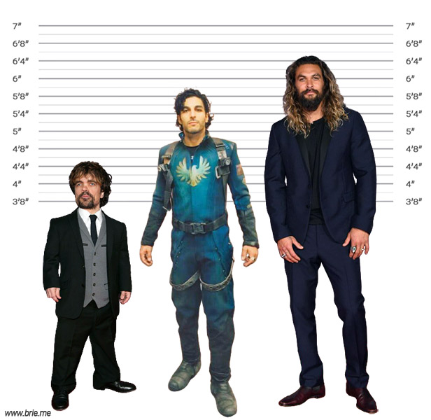 Keon Alexander height comparison with Peter Dinklage and Jason Momoa