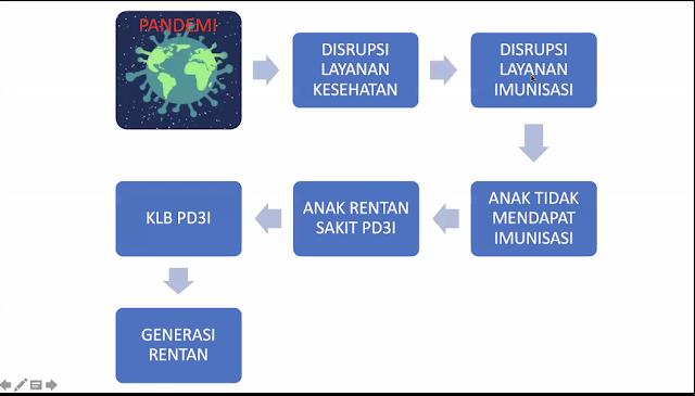 Ketua Satgas Imunisasi IDAI