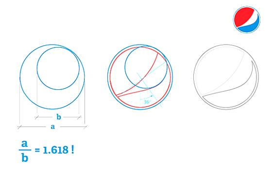 Número de ouro designer gráfico - logotipo da Pepsi