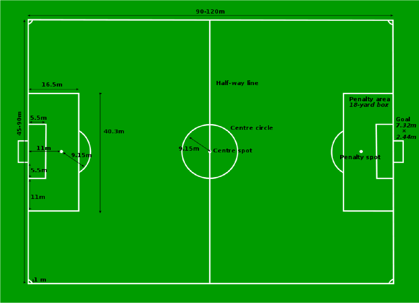 Download Kumpulan Gambar Sketsa Lapangan Sepak Bola Beserta