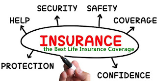 Which Is the Best Life Insurance Coverage for You?