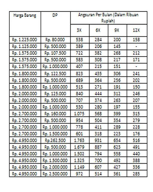 Terbaru Daftar Harga Kredit Hp Fif | SAHABATKREDIT.COM 2020