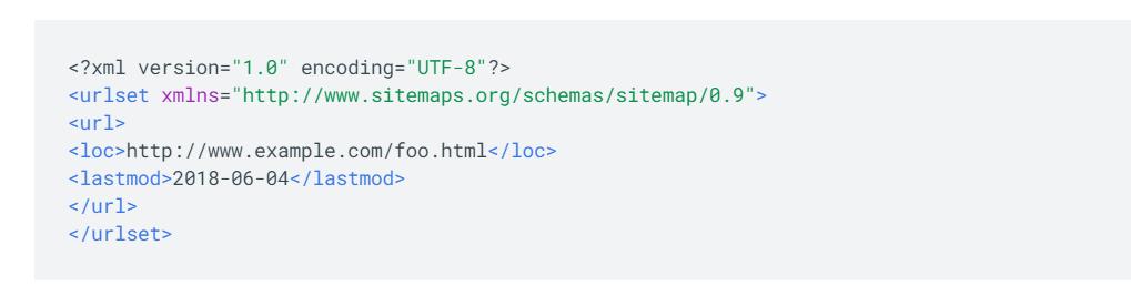 Contoh Peta Situs XML
