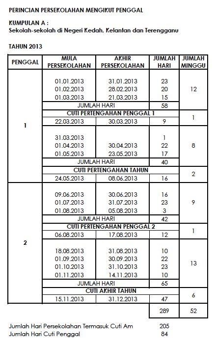 Kalendar Persekolahan Malaysia, Tarikh Cuti Sekolah, Takwim Sekolah 2013