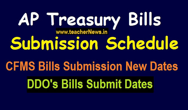 DDO Submit modified schedule in AP Treasury bills 2020 - CFMS Bills Submission New Schedule