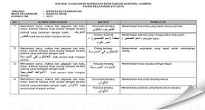 Kisi-kisi UAMBN PAI dan Bahasa Arab MTs Kurikulum 2013 Tahun 2017/2018