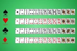 Cara Bermain Poker Yang Benar