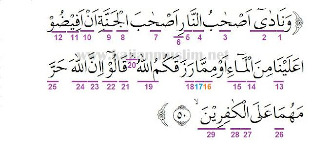 Hukum Tajwid Surat Al-A'raf Ayat 50