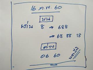 เลขเด่นบน  8 688  68  88  18 เลขเด่นล่าง  06  60