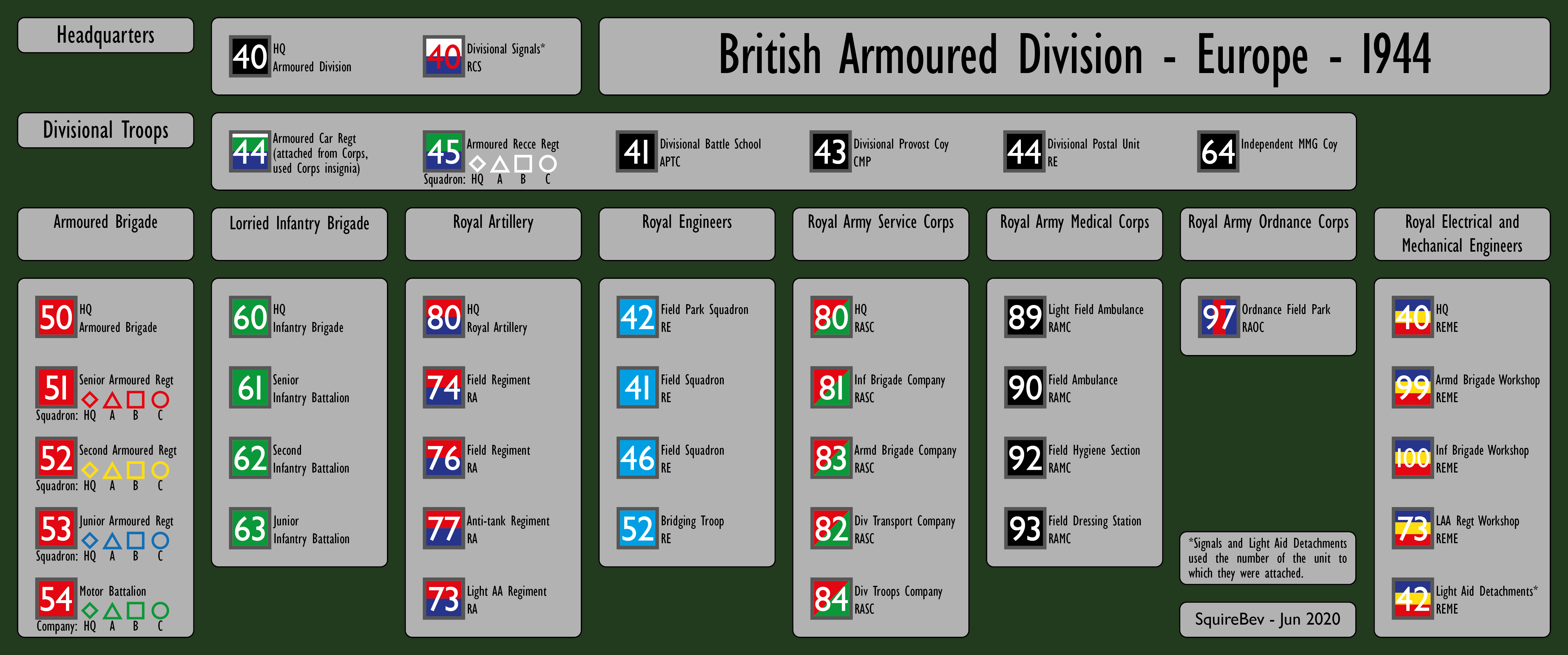 UK+-+Europe+-+Armoured+Division+-+1944-0