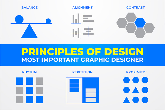 <p><strong>The Principles of Design and Most Important Graphic Designer</strong></p>  <p>One of the most difficult parts of talking about design principles is determining exactly how many principles there are, which of these basic design principles should be included?</p>  <p>In practice, the basic principles of design that expert designers keep in mind when working on their projects are additional or so &quot;secondary&quot; design principles that are sometimes included as basic (e.g., Gestalt principle, typography, color and framing). The principles of the original design are explained and illustrated below.</p>  <p>Graphic design is a sought-after skill that can help create high-quality designs to promote brands nationally and internationally. Adding graphics to your design can help you show off your creative skills and create a better impression on your clients. Graphic design courses can equip students with the skills needed to apply for a position in advertising or marketing across all business areas.</p>  <p>This article will take a look at the basic graphic design principles that can help you create a design in a stylistic and customized way.</p>  <p>&nbsp;</p>  <p><strong>Balance</strong></p>  <p>Each element of the design - typography, color, figure, shape, pattern etc. a bears a visual weight. Some elements are heavy and draw the eye, other elements are light. How these elements are arranged on a page should create a <strong>Sense of Balance</strong>.</p>  <p>There are types of balances</p>  <ul> <li><strong>Symmetrical</strong></li> </ul>  <p>Parallel equilibrium occurs when an equal weight is on the equal side of a combination, with a full circle in the center or equilibrium around the axis. Symmetrical balance feels a sense of formality (this is sometimes called formal balance) and elegance. A wedding invitation is a good example of a combination that you probably want to be symmetrically balanced</p>  <p>Symmetrical imbalance is what makes it stable a