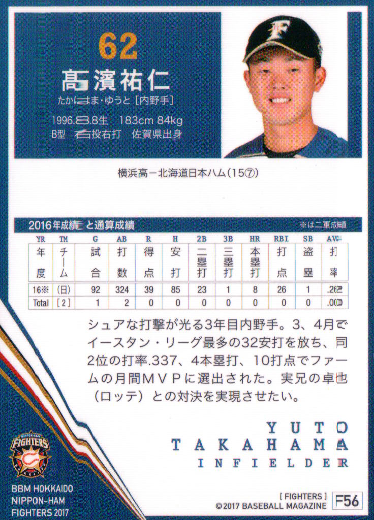 This Card Is Cool My Life In Baseball Cards July 2017