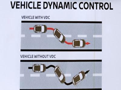 Gambar Sistem Keamanan Dan Kenyamanan Nissan Livina VE AT