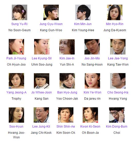 Sinopsis Drama Korea Romance Town Episode 1 – Terakhir Lengkap