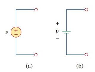 independent voltage source symbol
