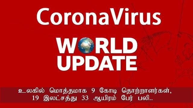 உலகில் கொரோனா வைரஸ் தொற்ராளர்களின் எண்ணிக்கை 9 கோடியை தாண்டியது.