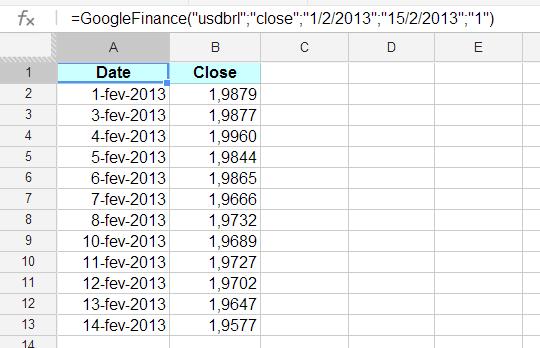 Para Se Buscar A Cotação Do Dólar Em Uma Data Específica Bata Usar Função Googlefinance Usdbrl Close Date Que Por Exemplo Usaremos O Preço De