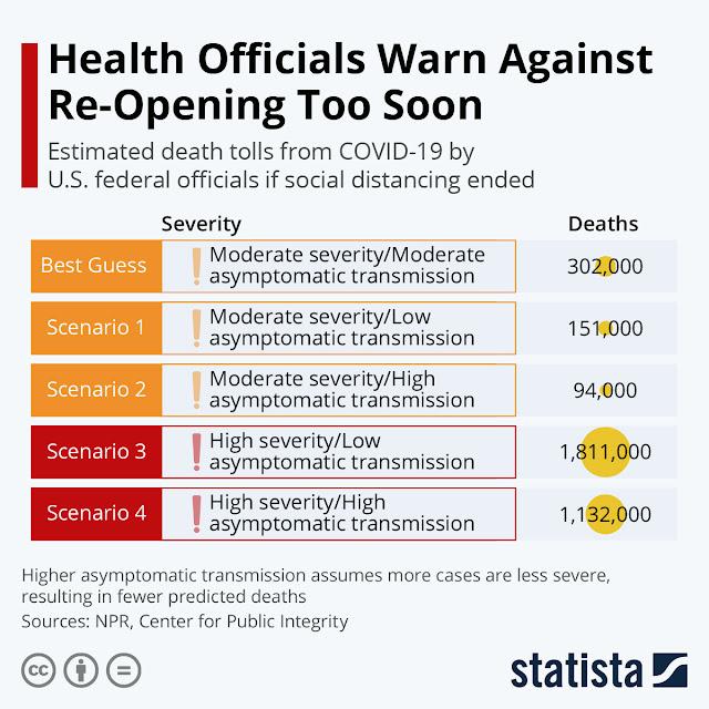 Is America Reopening Too Soon?