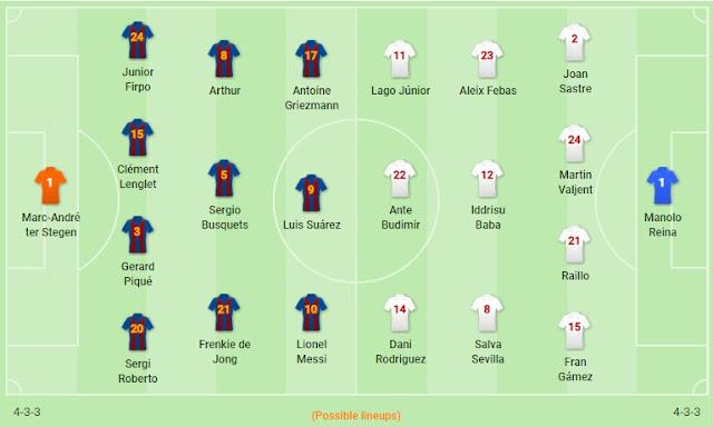 Prediksi Barcelona vs RCD Mallorca — 8 Desember 2019