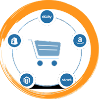 Learn Amazon Marketplace