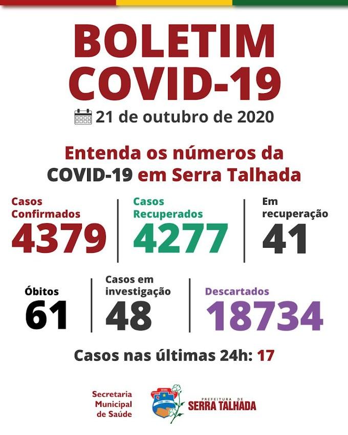 Serra Talhada registra mais 17 novos casos positivo para covid-19