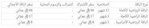 اسعار الاشتراك في باقة بين سبورت في سلطنة عمان