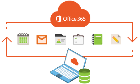 How to back up your Office 365 email database to your local computer