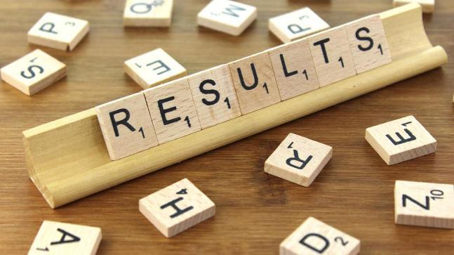 University of Sargodha (UOS) BA Result 2019