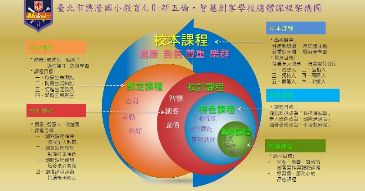 興隆國小 校長室: 邁向教育 4.0―新五倫‧智慧創客學校