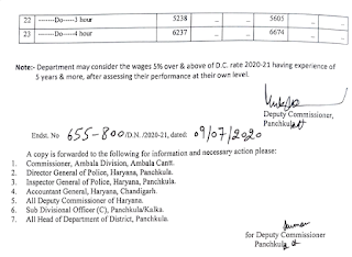 Panchkula DC Rate list 2020-21