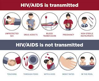 Fakta & Hoaks Penyebaran Virus HIV