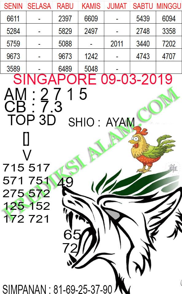 dadumaster Syair SGP