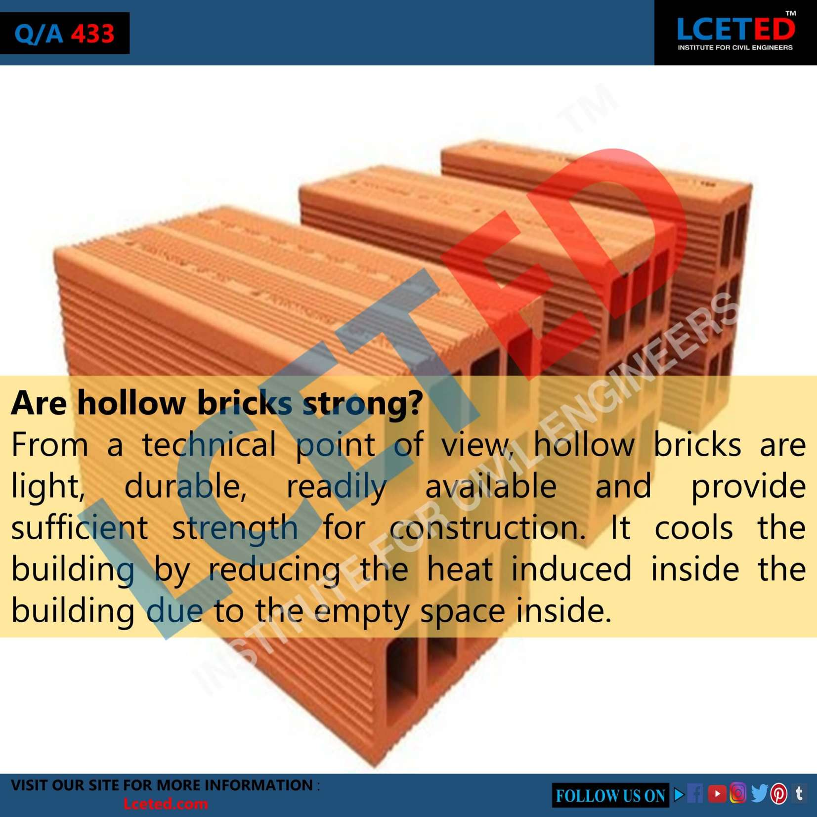 Hollow Clay Bricks